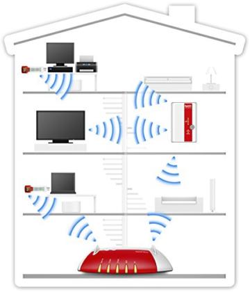 AVM FRITZ!WLAN Repeater 310 (300 Mbit/s, WPS) - 5