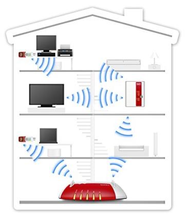 AVM FRITZ!WLAN Repeater 450E (450 MBit/s, Gigabit LAN, WPA2) - 5