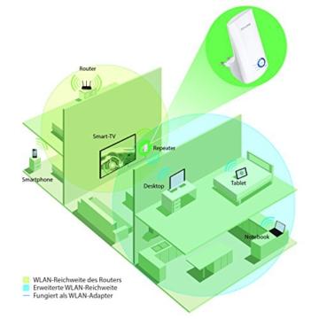 TP-Link TL-WA850RE(DE) WLAN Repeater (Deutsche Version, 300Mbit/s, WPS) weiß - 8