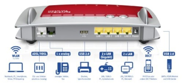 AVM FRITZ!Box 7360 Wlan Router (VDSL/ADSL, 300 Mbit/s, DECT-Basis, Media Server) - 2